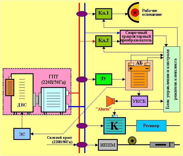 Все схемы радио конструкций